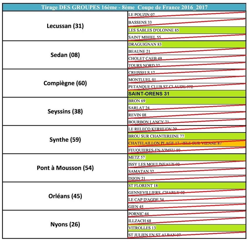 Coupe de France 2016/2017 : le vent en poupe pour St-Orens