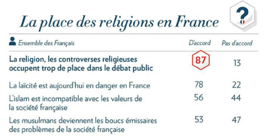 Le sondage de Paris Match sur ce que veulent les Français