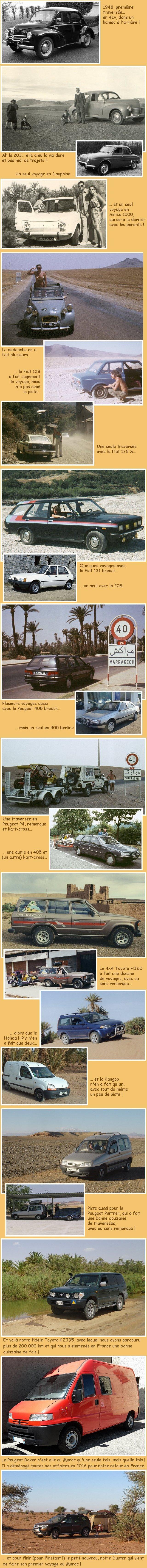 Mise à jour automobile