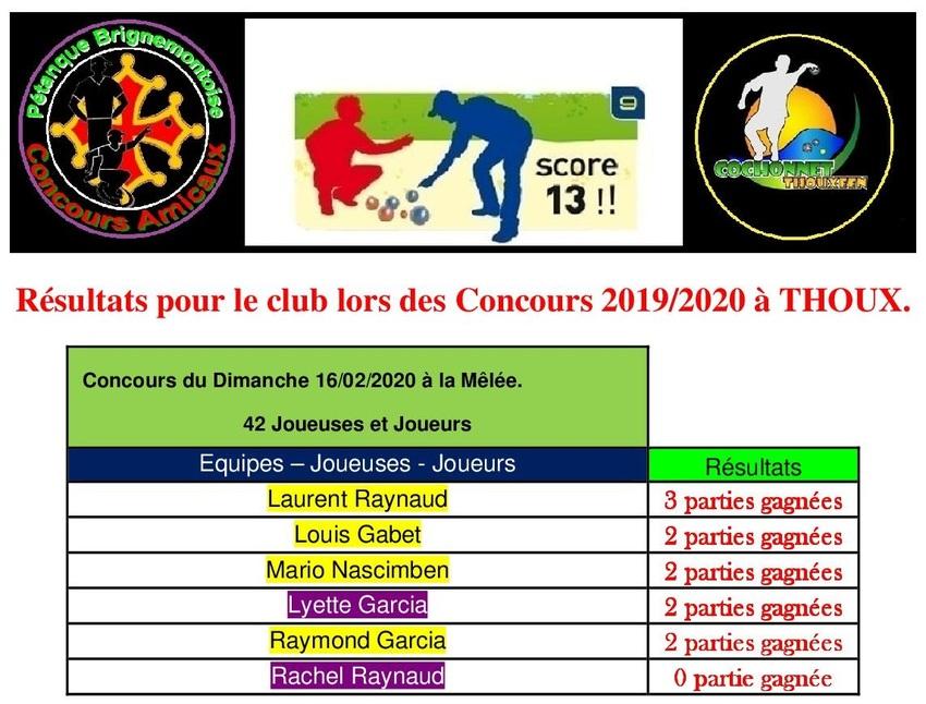 15 ième concours du Dimanche à Thoux.