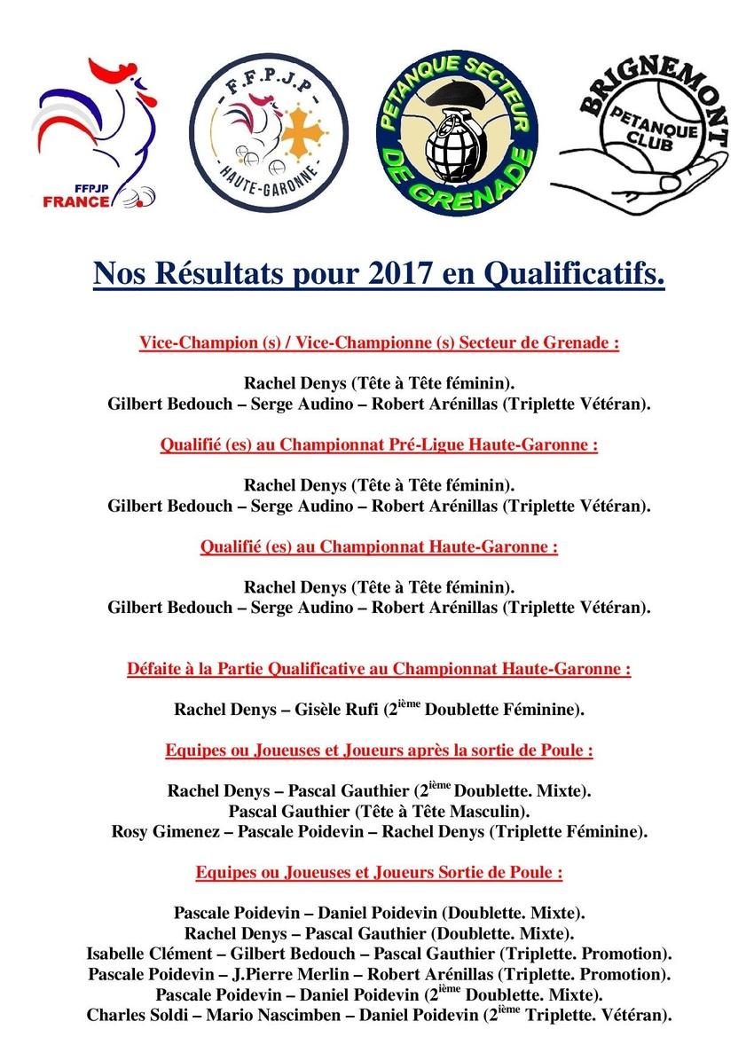 Les Meilleurs résultats du Club aux Qualificatifs Secteur pour 2017.