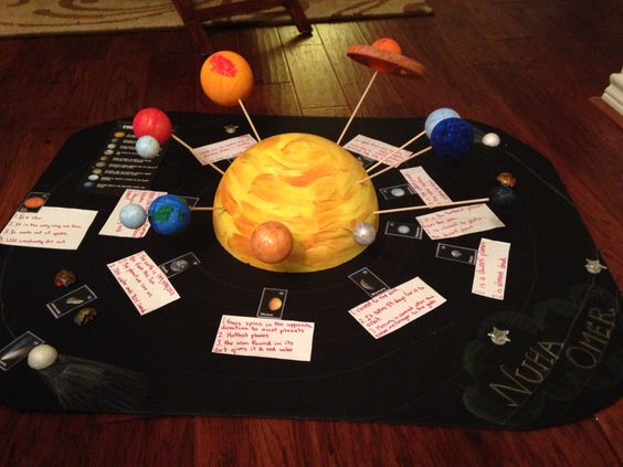Solar system project kids: