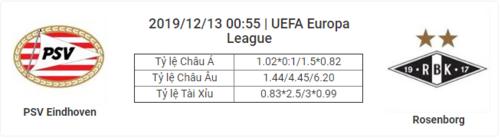 Dự đoán PSV vs Rosenborg (00h55 13/12) bởi chuyên gia soi kèo