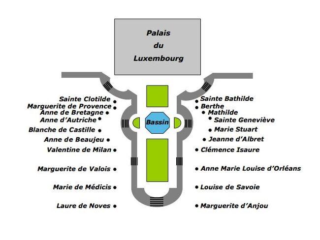 Les Reines de France du jardin du Luxembourg