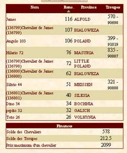CAMPAGNE EURO 161     /     Seigneur James     /      juin 2011 -> septembre 2011