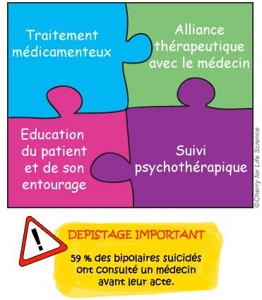 Prévention du risque suicidaire