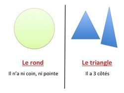 Affichage formes géométriques