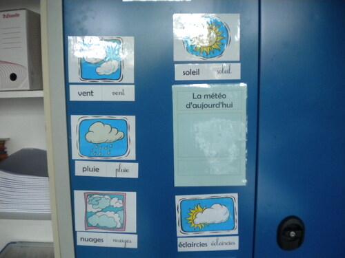 affichage de la météo