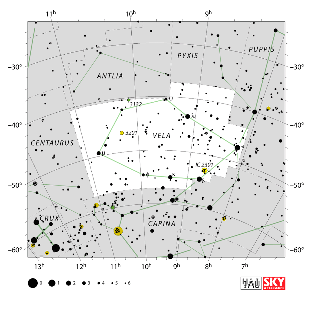 vela constellation