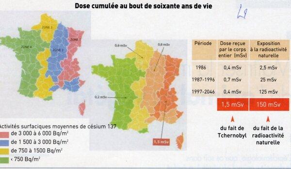 Radioactivité en France, naturelle et créée par l'homme.