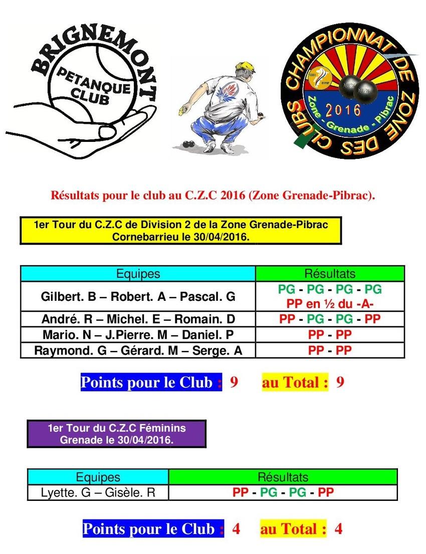 1er Tour du C.Z.C Féminines à Grenade et Masculins à Cornebarrieu