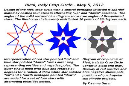 LES CROPS CIRCLES de 2012