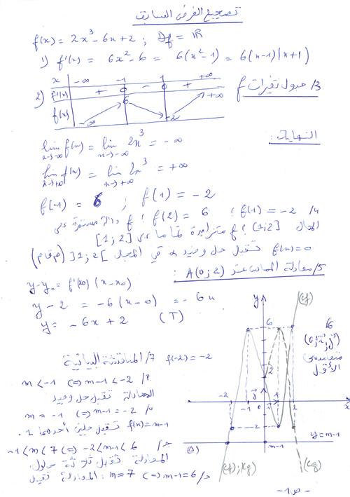 DEVOIR/ FONCTIONS / JANV 16+Correction