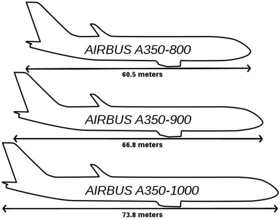 700px-A350_variant_sizes.svg (1)