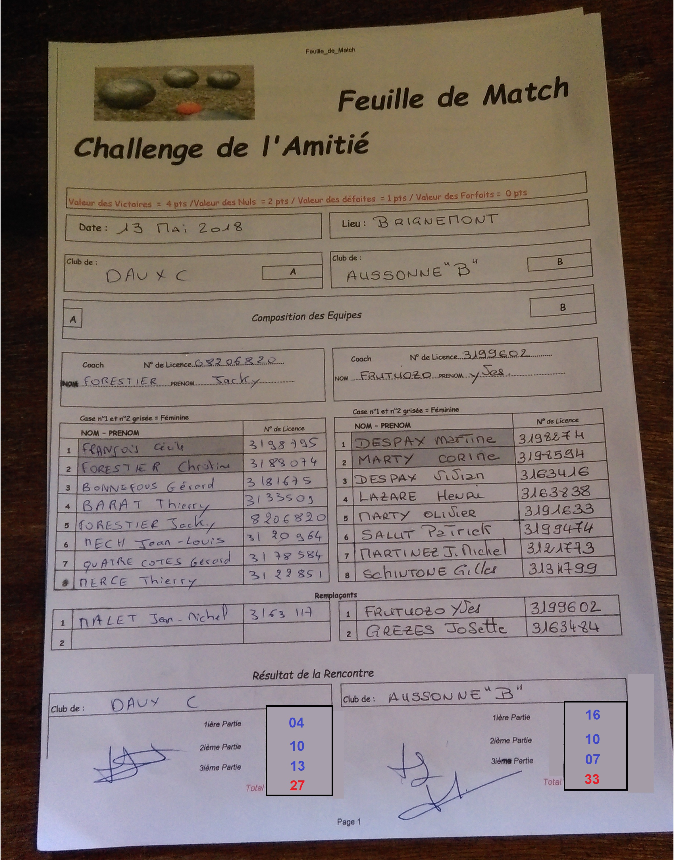1er Tour du 5 ième Challenge de l\'Amitié du Secteur de Grenade ...