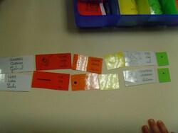 notre atelier phrases