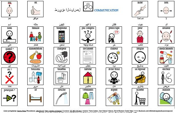 Pictogramme de communication