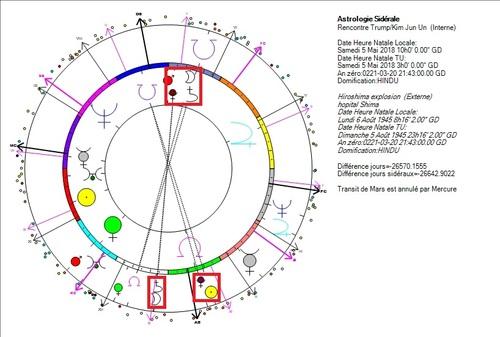Mars en capricorne, tournant ?