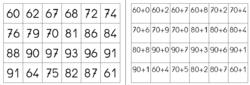 Les nombres entre 60 et 99