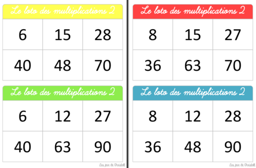 Les lotos des multiplications