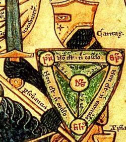 Simboluri ale credinței în Biserica primară