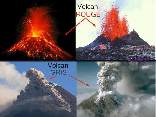 Les types de volcans