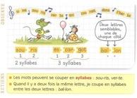 CE1 - les syllabes