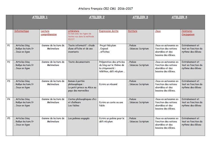 Ateliers de français lecture/écriture pour les CE2 CM1