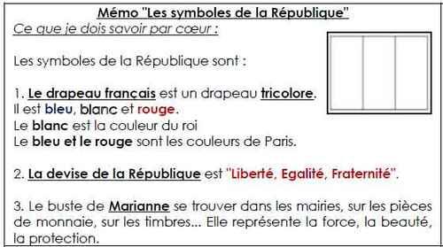 Les symboles de la République CE1