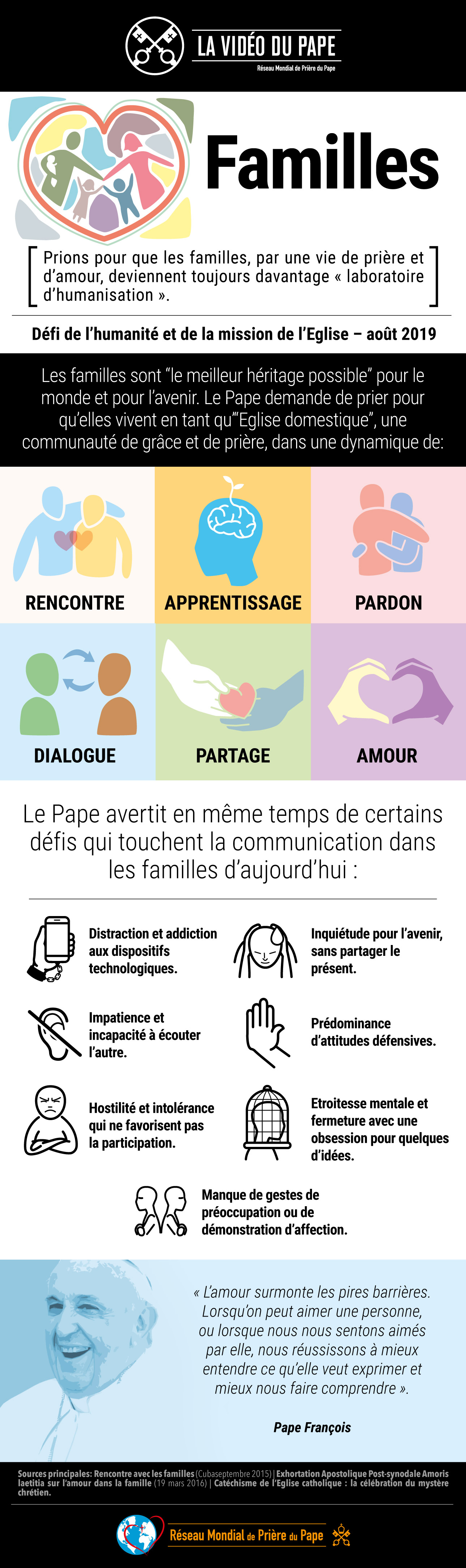 Infographic_The Pope Video_Juillet