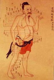Porte ouverte sur la médecine chinoise