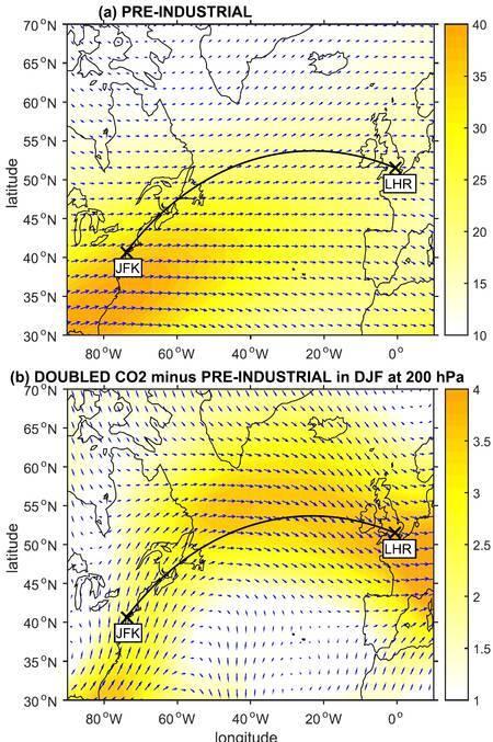 Les vents au-dessus de l'Atlantique à l'altitude des vols commerciaux, avec leurs directions (les petites flèches bleues) et la vitesse (indiquée par la couleur, avec les valeurs, à droite, en m/s). En haut, la situation à l'ère préindustrielle, reconstituée par les modèles, et, en bas, dans l'avenir, quand la concentration en gaz carbonique sera deux fois plus élevée (par rapport à l'ère préindustrielle). Les lignes noires montrent le trajet des avions qui suivent une loxodromie (la route la plus courte) entre l'aéroport Heathrow, à Londres (LHR) et l'aéroport JFK, à New York. © Paul Williams, Environmental Research Letters