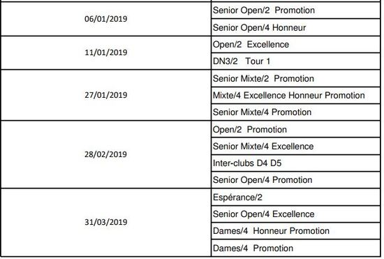 Dates Limites d'Inscription aux Compétitions 2018-2019