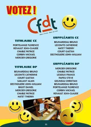 liste CFDT