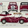 Triumph Roadster 1946-49