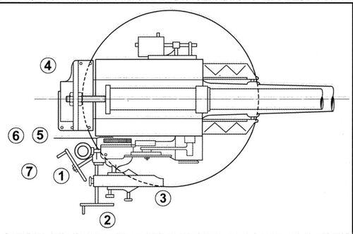 La batterie du bastion XII, 1e partie