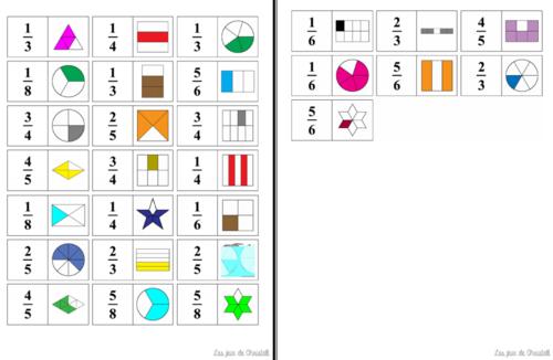 Les dominos des fractions