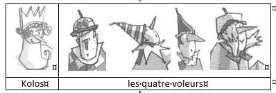 personnages de Kolos