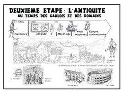 MAJ: le carnet de voyage dans le temps: l'antiquité