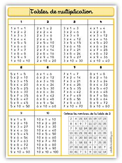 tables de multiplication cycle 3