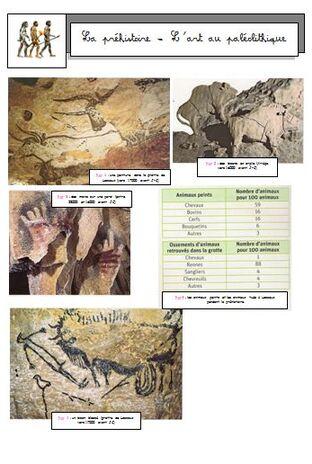 La préhistoire : l'art