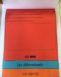 Leçon Natures des mots - Flip book