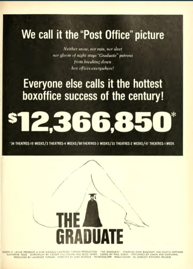 THE GRADUATE BOX OFFICE USA 1967