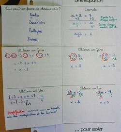 Lapbook : résolution d'équation