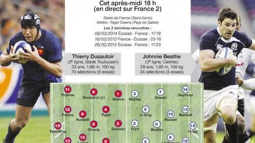 Rugby : le XV de France en quête de certitudes