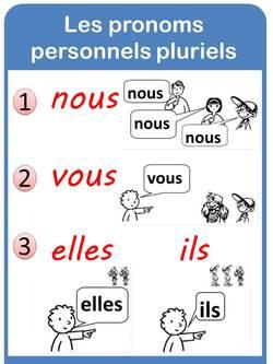 affichage pronoms personnels