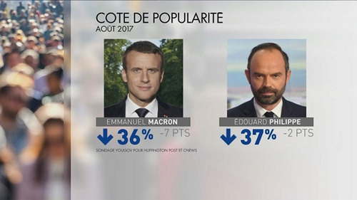 L'opposition à Monsieur Macron