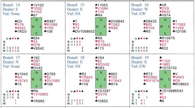 Diagramme des donnes jouées à la séance du 30 octobre 2017