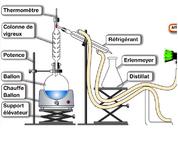 2-Séparation eau-sel