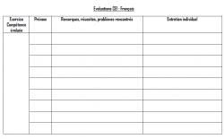 Evaluations CE1: grilles de suivi